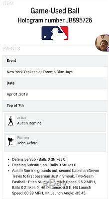 Aaron Judge Signed Game Used MLB Baseball 1/1 Multiple Insc's MLB & Fanatics COA
